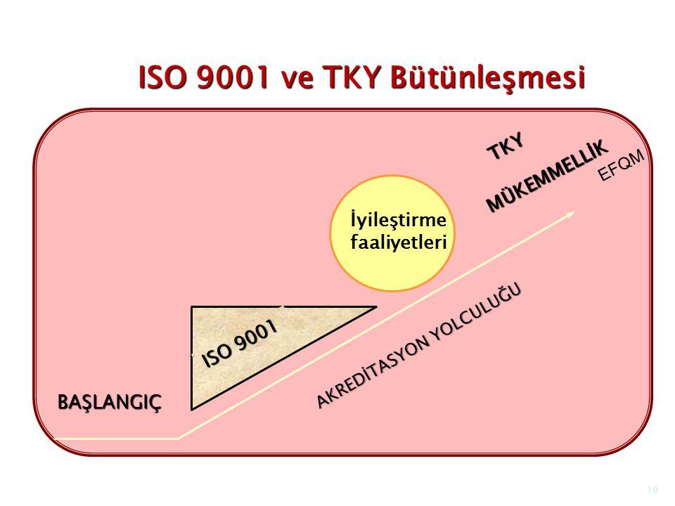 ISO 9001 ve TKY Bütünleşmesi