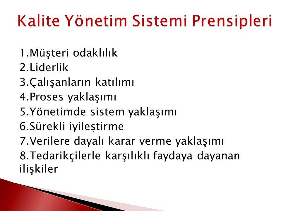 Kalite Yönetim Sistemi Prensipleri