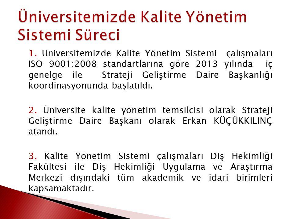 Üniversitemizde Kalite Yönetim Sistemi Süreci