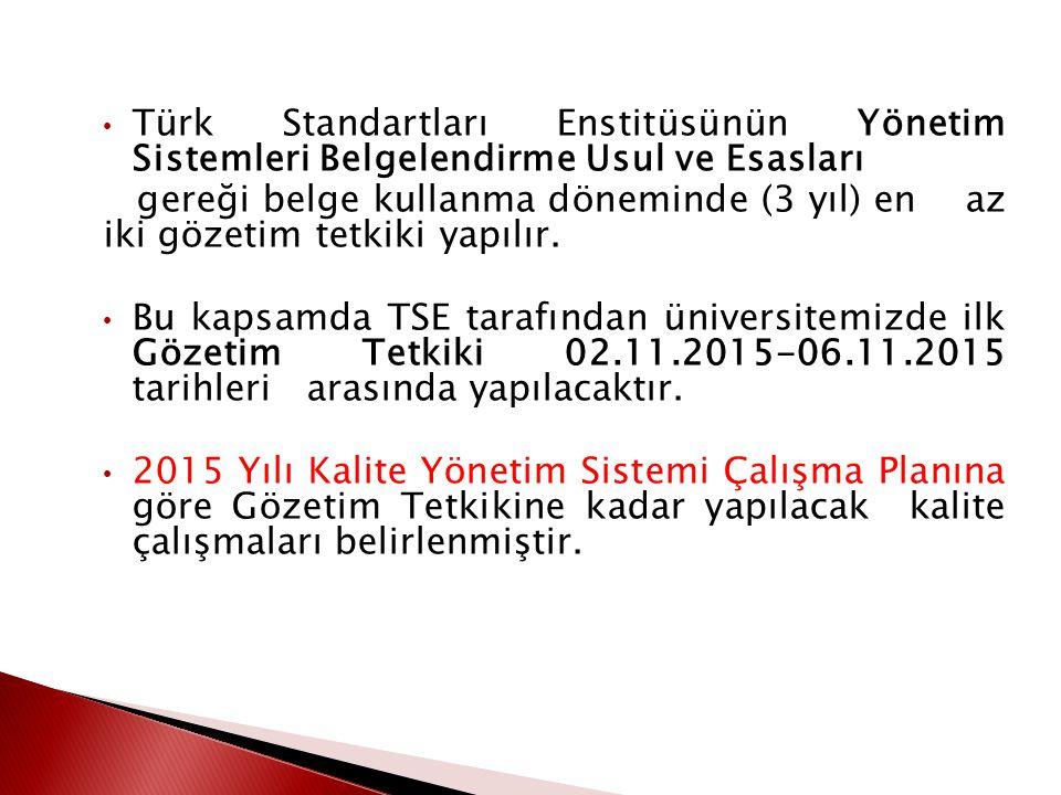 Türk Standartları Enstitüsünün Yönetim Sistemleri Belgelendirme Usul ve Esasları