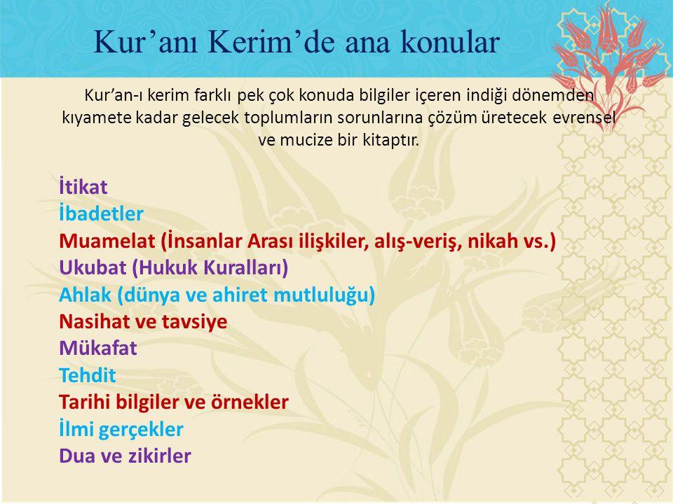 Kur'anı Kerim'de ana konular