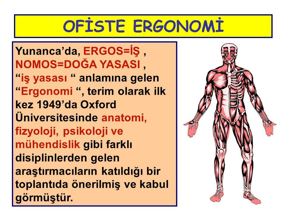 OFİSTE ERGONOMİ Yunanca'da, ERGOS=İŞ , NOMOS=DOĞA YASASI ,