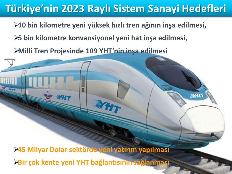 Türkiye'nin 2023 Raylı Sistem Sanayi Hedefleri