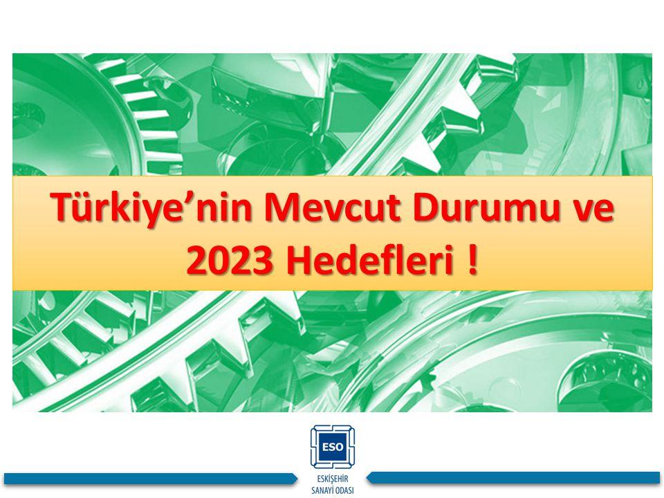 Türkiye'nin Mevcut Durumu ve 2023 Hedefleri !