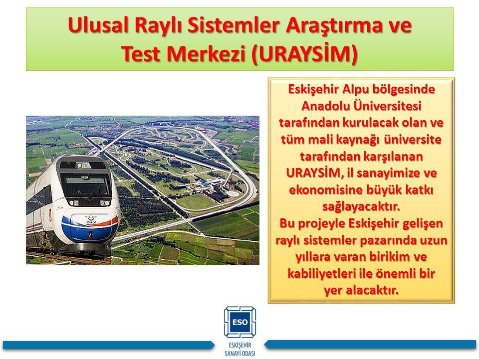 Ulusal Raylı Sistemler Araştırma ve Test Merkezi (URAYSİM)