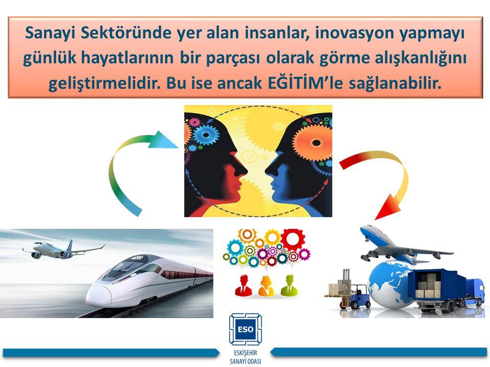 Sanayi Sektöründe yer alan insanlar, inovasyon yapmayı günlük hayatlarının bir parçası olarak görme alışkanlığını geliştirmelidir.