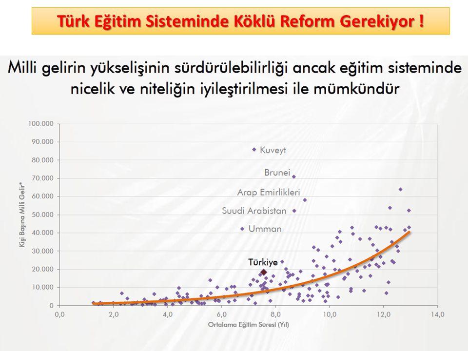 Türk Eğitim Sisteminde Köklü Reform Gerekiyor !