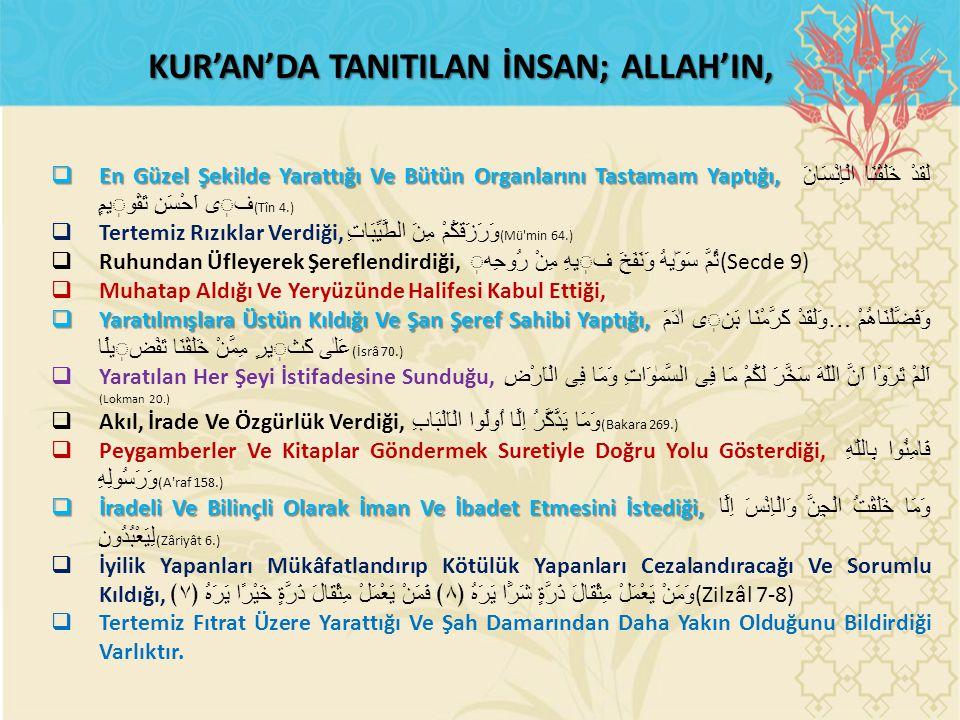 KUR'AN'DA TANITILAN İNSAN; ALLAH'IN,