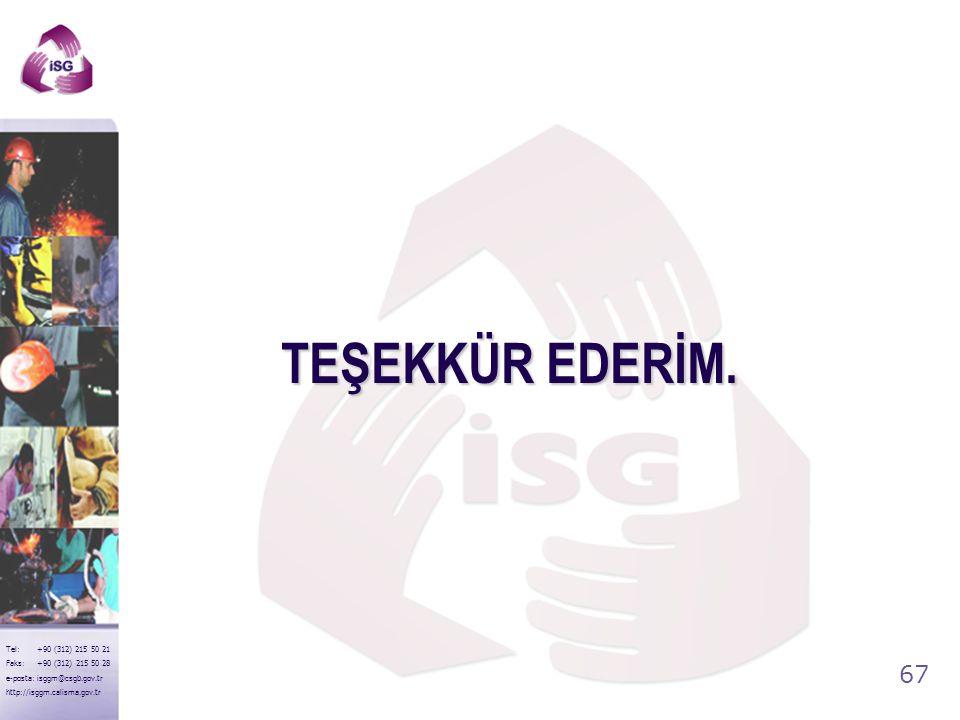 TEŞEKKÜR EDERİM. 25/07/2007
