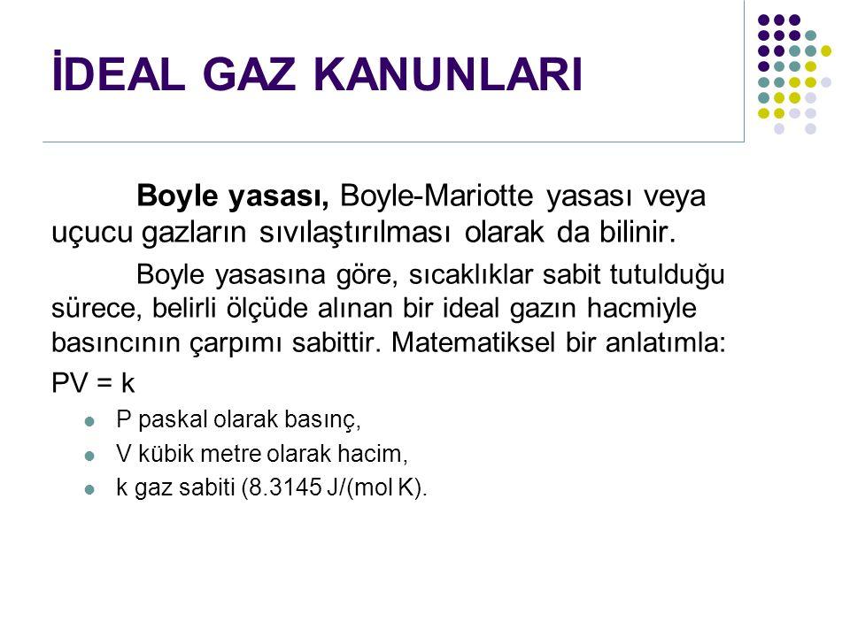 İDEAL GAZ KANUNLARI Boyle yasası, Boyle-Mariotte yasası veya uçucu gazların sıvılaştırılması olarak da bilinir.