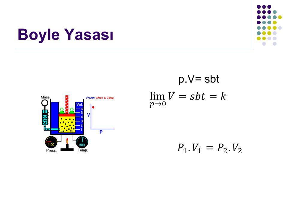 Boyle Yasası p.V= sbt lim 𝑝→0 𝑉=𝑠𝑏𝑡=𝑘 𝑃 1 . 𝑉 1 = 𝑃 2 . 𝑉 2