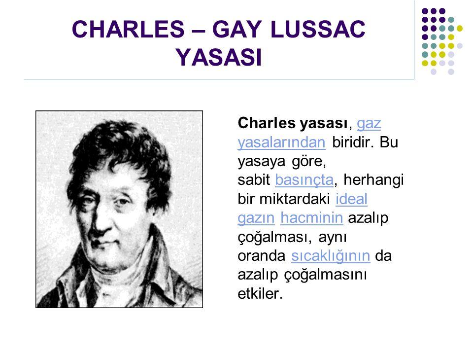 CHARLES – GAY LUSSAC YASASI