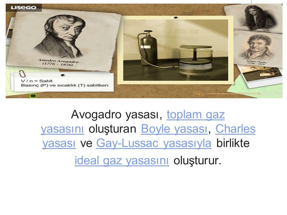 Avogadro yasası, toplam gaz yasasını oluşturan Boyle yasası, Charles yasası ve Gay-Lussac yasasıyla birlikte ideal gaz yasasını oluşturur.