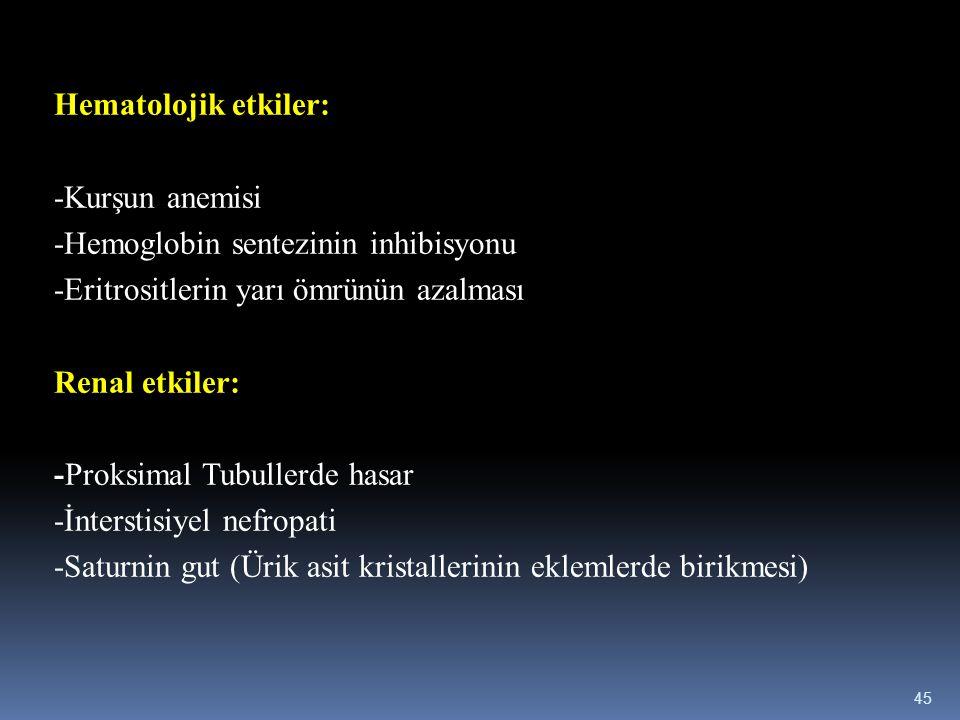 Hematolojik etkiler: -Kurşun anemisi