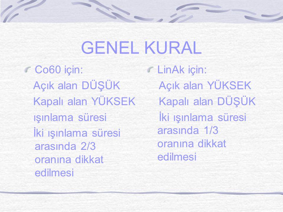GENEL KURAL Co60 için: Açık alan DÜŞÜK Kapalı alan YÜKSEK