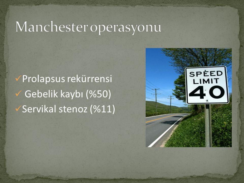 Manchester operasyonu