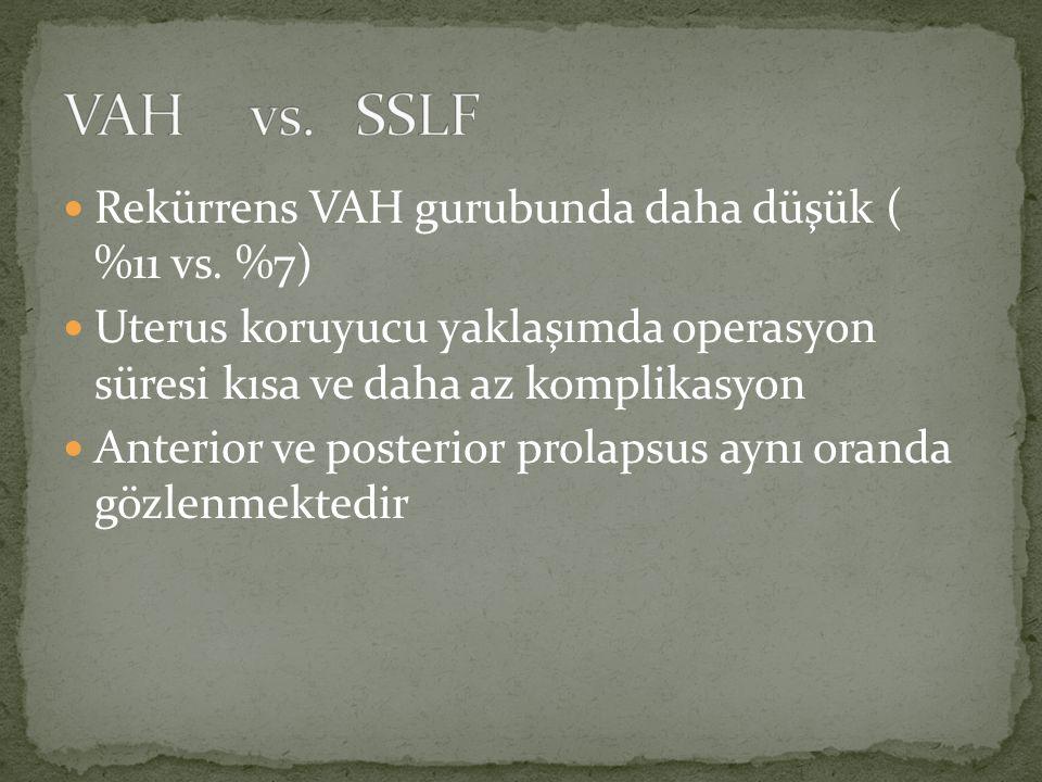 VAH vs. SSLF Rekürrens VAH gurubunda daha düşük ( %11 vs. %7)