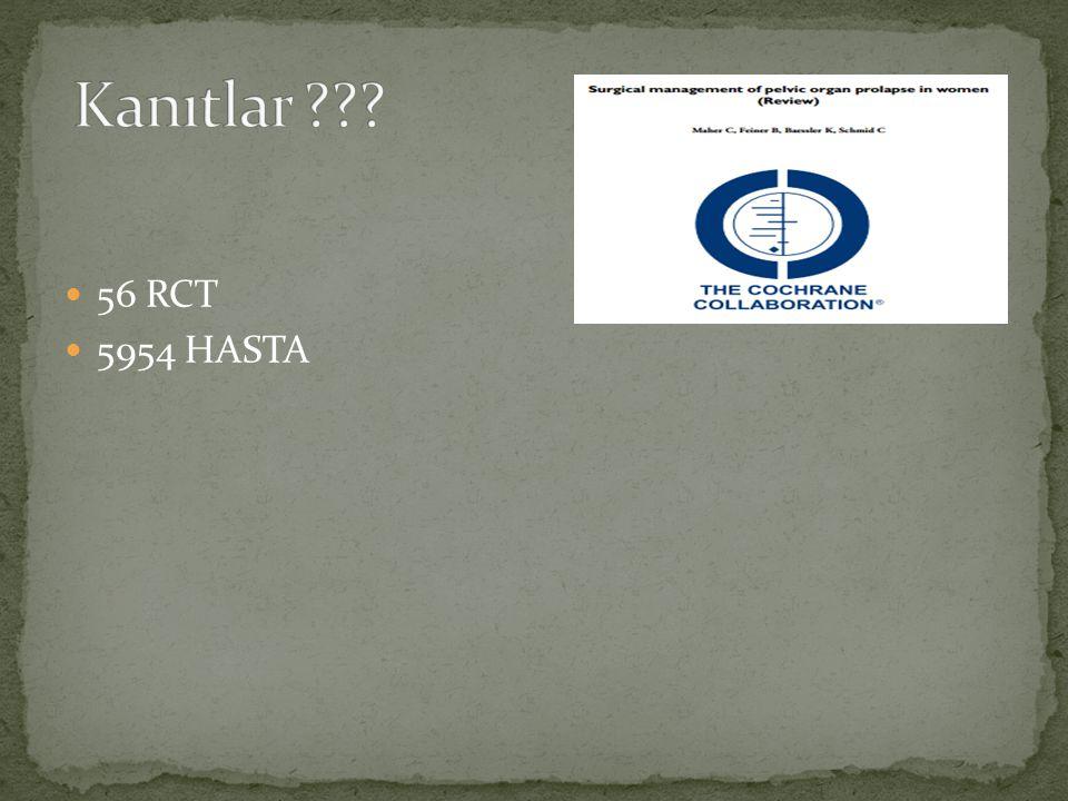Kanıtlar 56 RCT 5954 HASTA