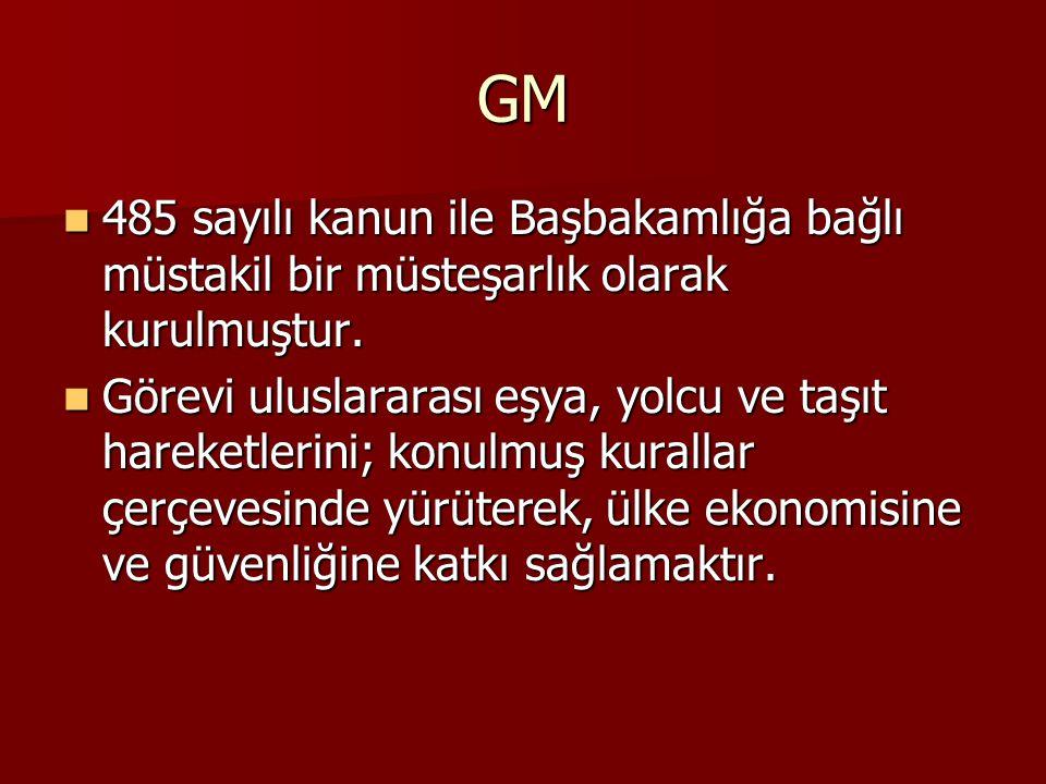 GM 485 sayılı kanun ile Başbakamlığa bağlı müstakil bir müsteşarlık olarak kurulmuştur.