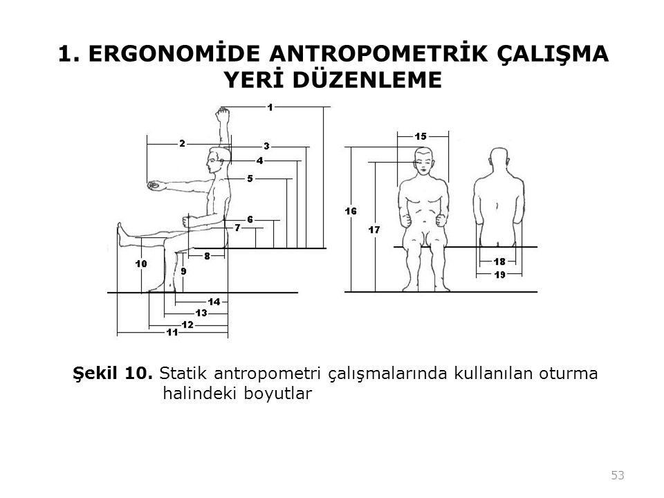 1. ERGONOMİDE ANTROPOMETRİK ÇALIŞMA YERİ DÜZENLEME
