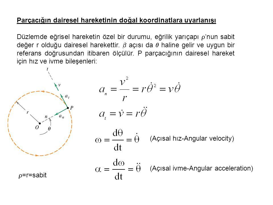 Parçacığın dairesel hareketinin doğal koordinatlara uyarlanışı