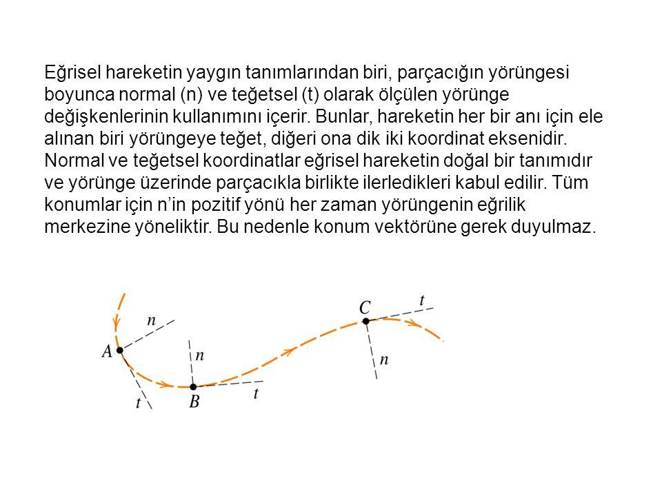 Eğrisel hareketin yaygın tanımlarından biri, parçacığın yörüngesi boyunca normal (n) ve teğetsel (t) olarak ölçülen yörünge değişkenlerinin kullanımını içerir.