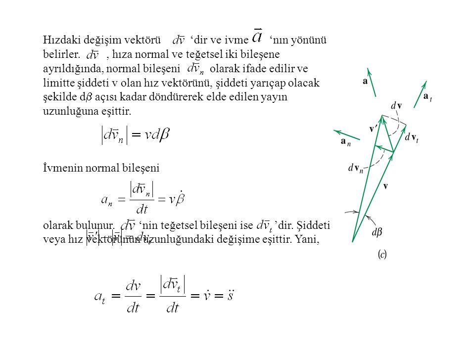 Hızdaki değişim vektörü 'dir ve ivme 'nın yönünü belirler