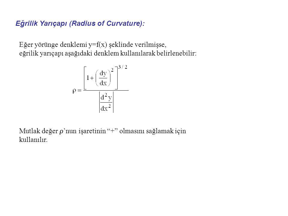 Eğrilik Yarıçapı (Radius of Curvature):