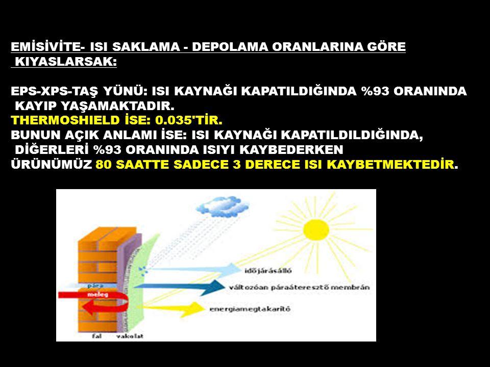 EMİSİVİTE- ISI SAKLAMA - DEPOLAMA ORANLARINA GÖRE KIYASLARSAK: