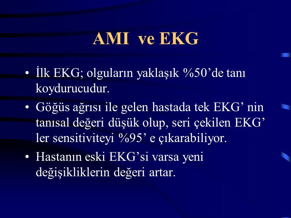 AMI ve EKG İlk EKG; olguların yaklaşık %50'de tanı koydurucudur.