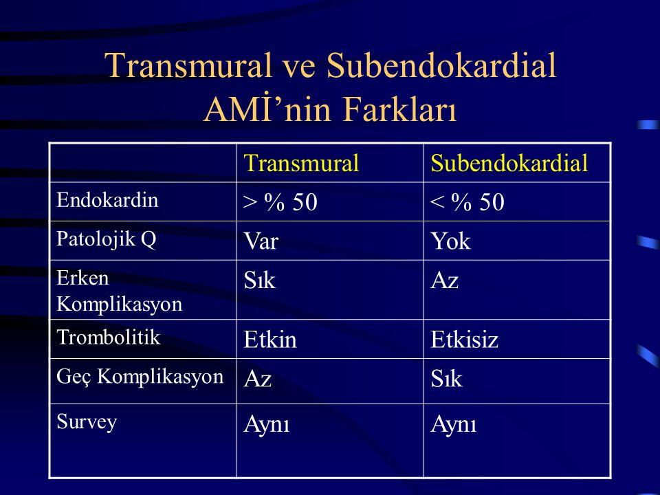 Transmural ve Subendokardial AMİ'nin Farkları