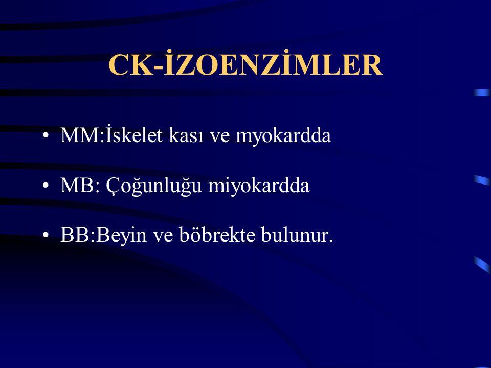 CK-İZOENZİMLER MM:İskelet kası ve myokardda MB: Çoğunluğu miyokardda