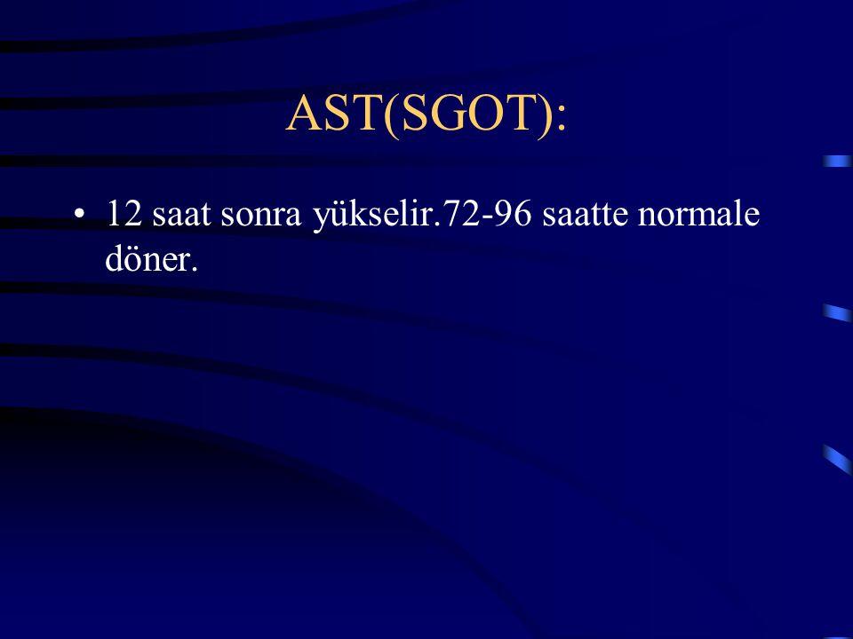 AST(SGOT): 12 saat sonra yükselir.72-96 saatte normale döner.