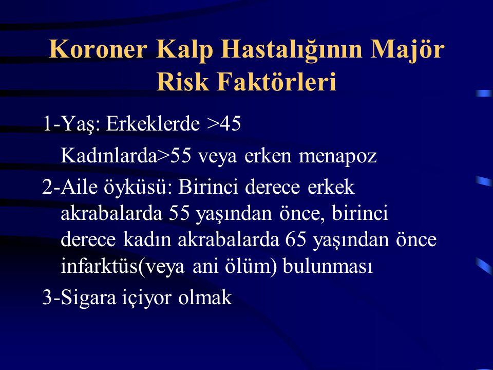 Koroner Kalp Hastalığının Majör Risk Faktörleri