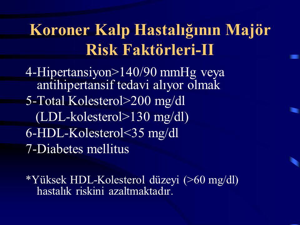 Koroner Kalp Hastalığının Majör Risk Faktörleri-II