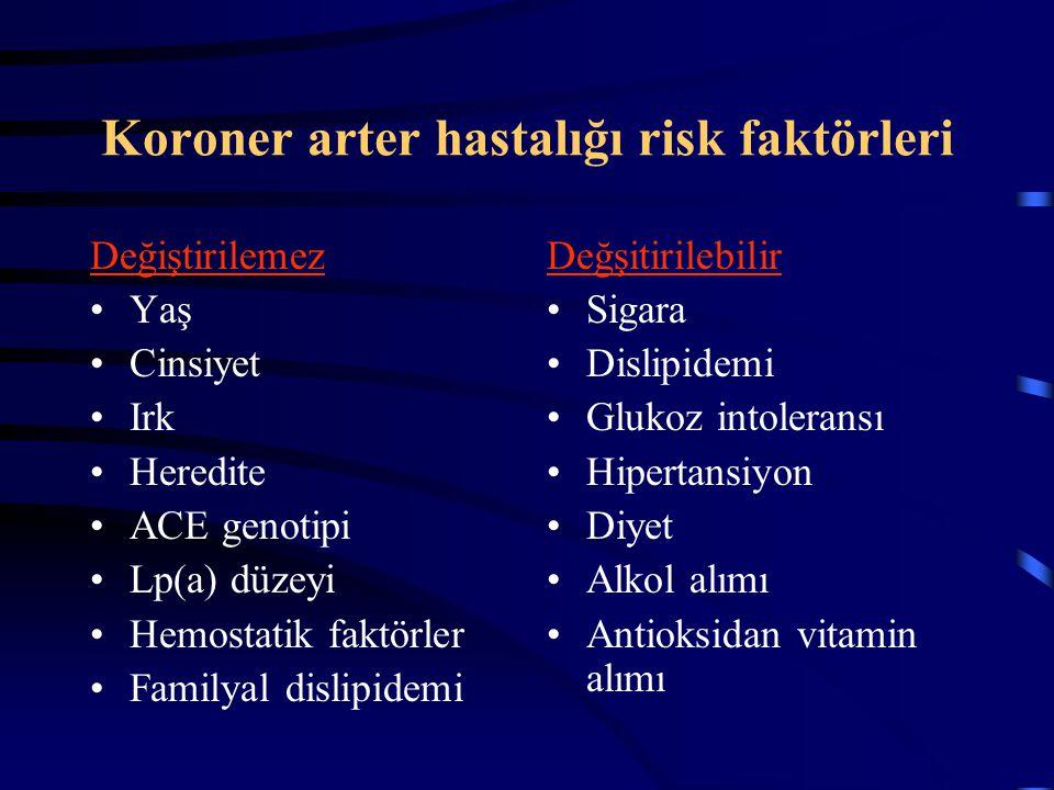 Koroner arter hastalığı risk faktörleri