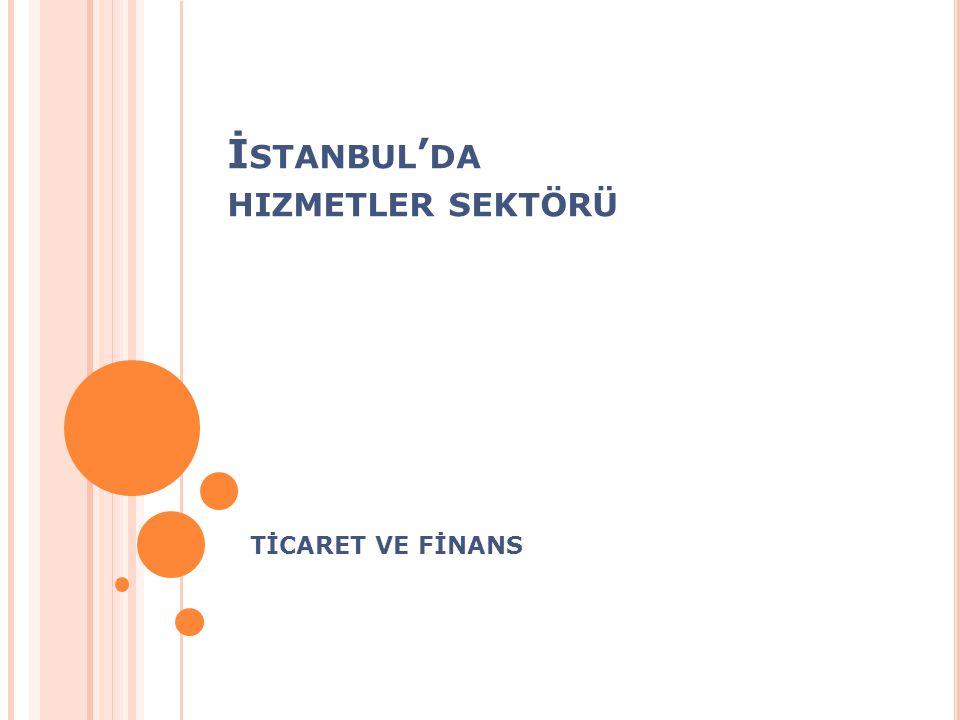 İstanbul'da hizmetler sektörü