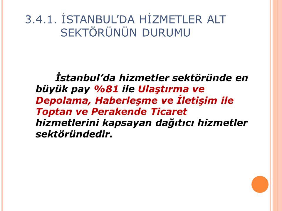 3.4.1. İSTANBUL'DA HİZMETLER ALT SEKTÖRÜNÜN DURUMU