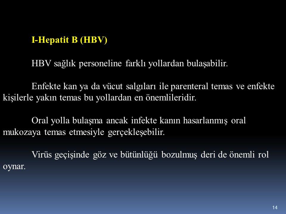 I-Hepatit B (HBV) HBV sağlık personeline farklı yollardan bulaşabilir.