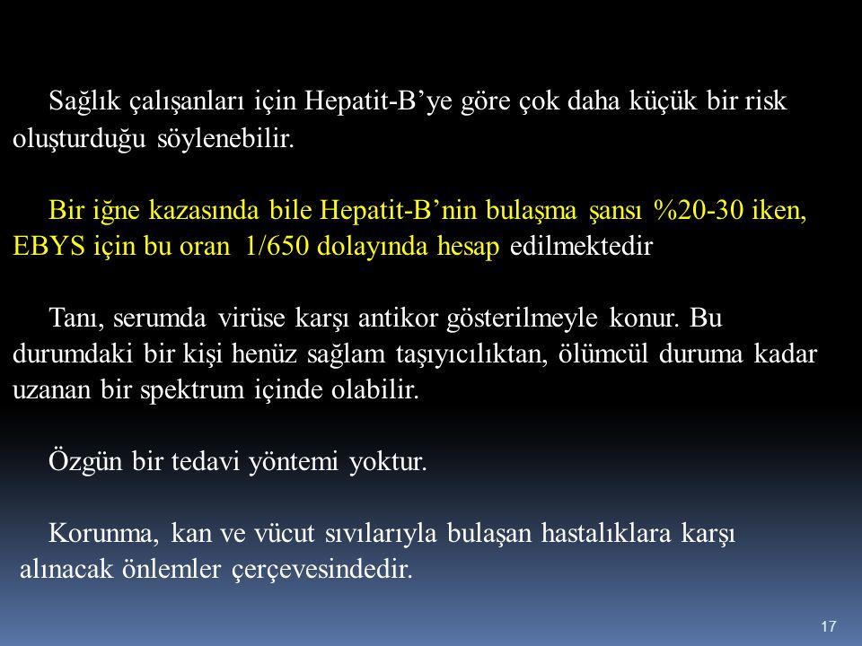 Sağlık çalışanları için Hepatit-B'ye göre çok daha küçük bir risk