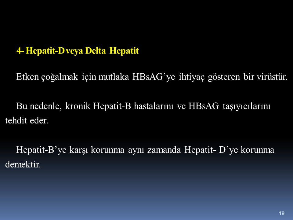 4- Hepatit-D veya Delta Hepatit