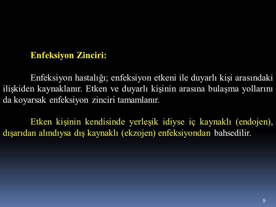 Enfeksiyon Zinciri: