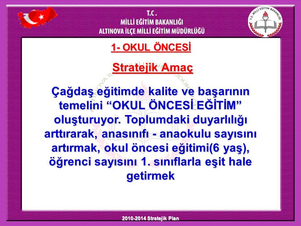 1- OKUL ÖNCESİ Stratejik Amaç.