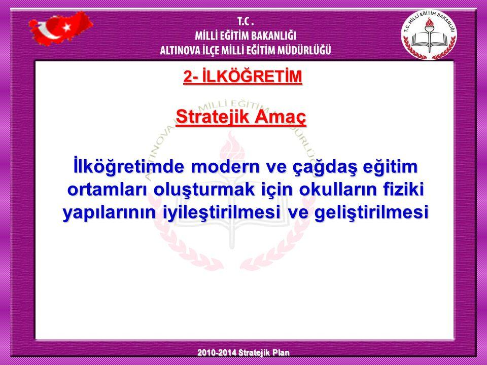 2- İLKÖĞRETİM Stratejik Amaç.