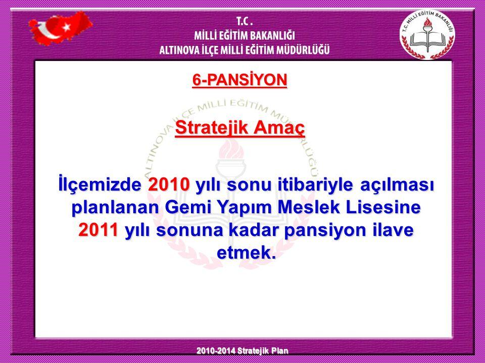 6-PANSİYON Stratejik Amaç.