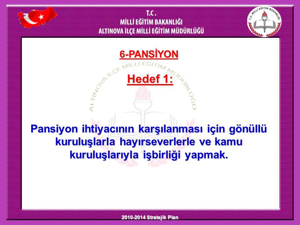 6-PANSİYON Hedef 1: Pansiyon ihtiyacının karşılanması için gönüllü kuruluşlarla hayırseverlerle ve kamu kuruluşlarıyla işbirliği yapmak.