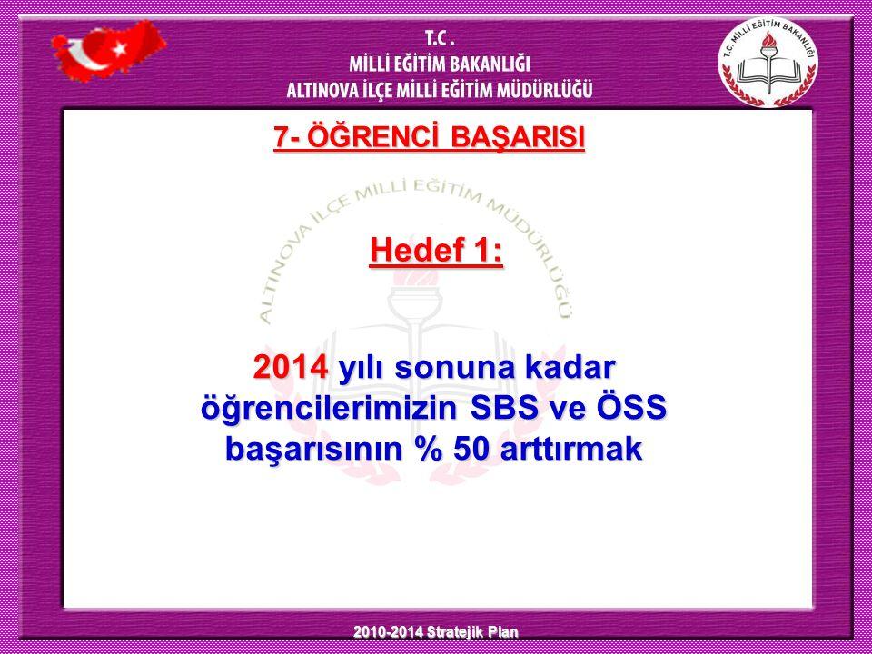 7- ÖĞRENCİ BAŞARISI Hedef 1: 2014 yılı sonuna kadar öğrencilerimizin SBS ve ÖSS başarısının % 50 arttırmak.