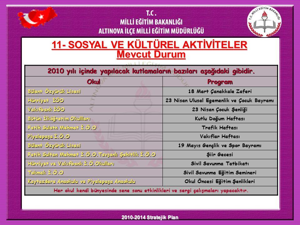11- SOSYAL VE KÜLTÜREL AKTİVİTELER Mevcut Durum
