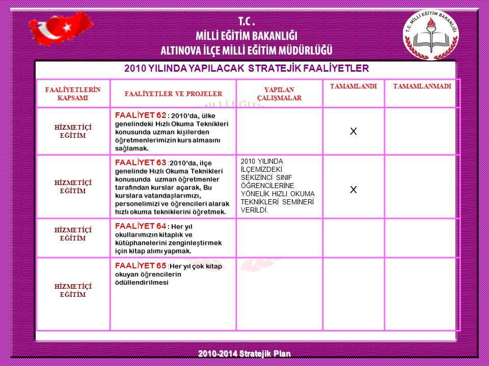 2010 YILINDA YAPILACAK STRATEJİK FAALİYETLER