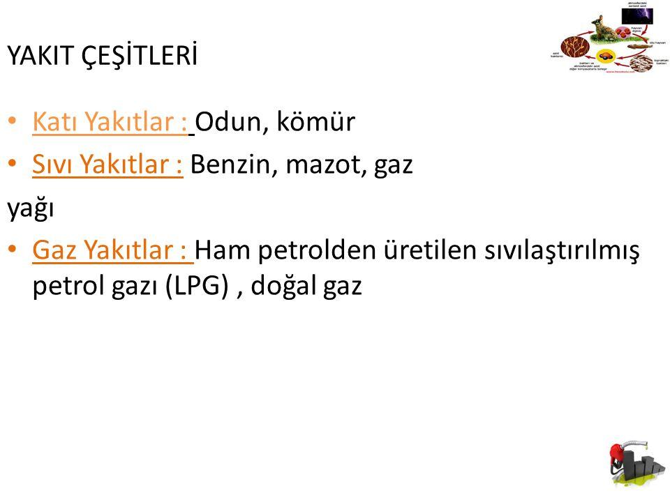 YAKIT ÇEŞİTLERİ Katı Yakıtlar : Odun, kömür. Sıvı Yakıtlar : Benzin, mazot, gaz. yağı.